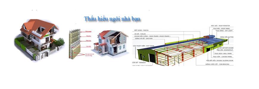 Sửa nhà trọn gói theo yêu cầu khách hàng